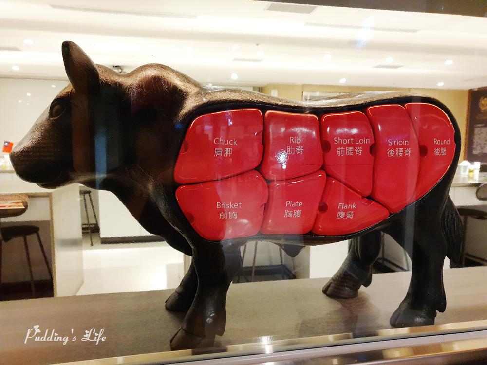 裕賀牛觀光工廠-牛肉部位